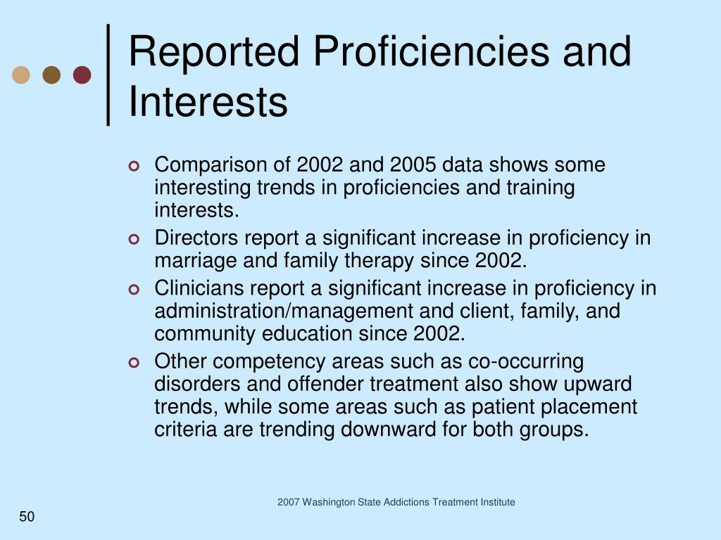 Reported Proficiencies and Interests