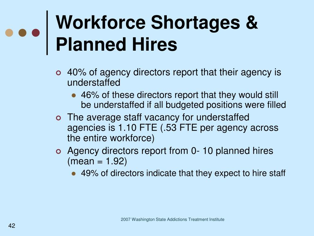 Workforce Shortages & Planned Hires