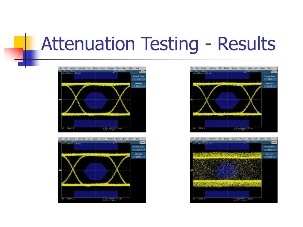 Attenuation Testing - Results