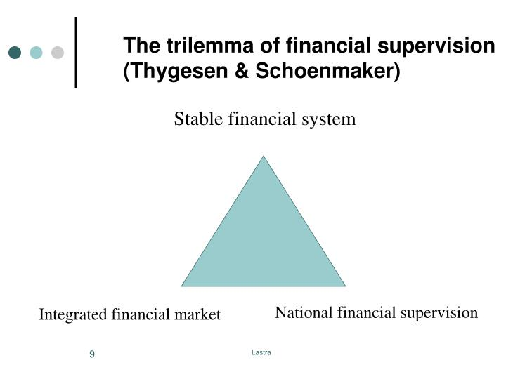 The trilemma of financial supervision (Thygesen & Schoenmaker)