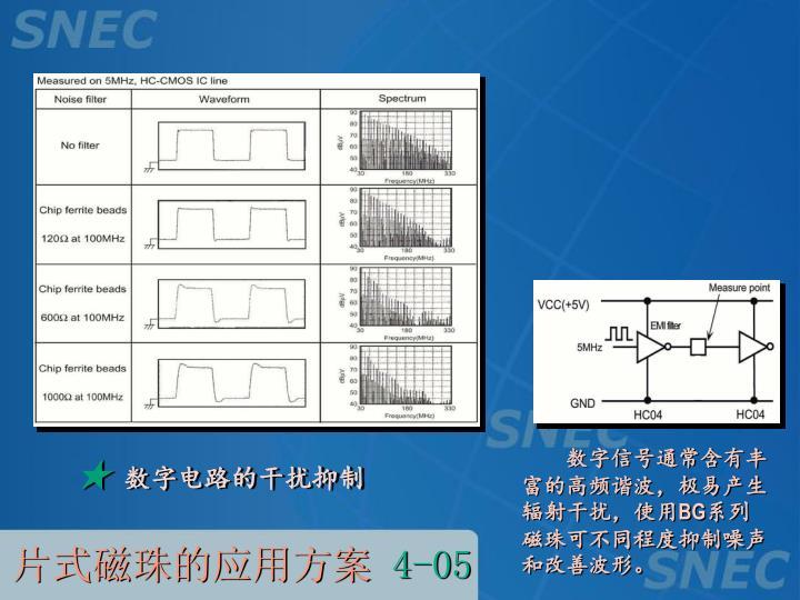 数字信号通常含有丰富的高频谐波,极易产生辐射干扰,使用