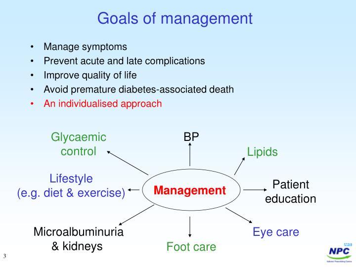 Goals of management