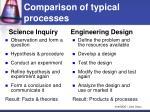 comparison of typical processes