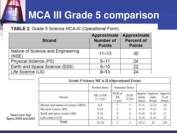 MCA III Grade 5 comparison