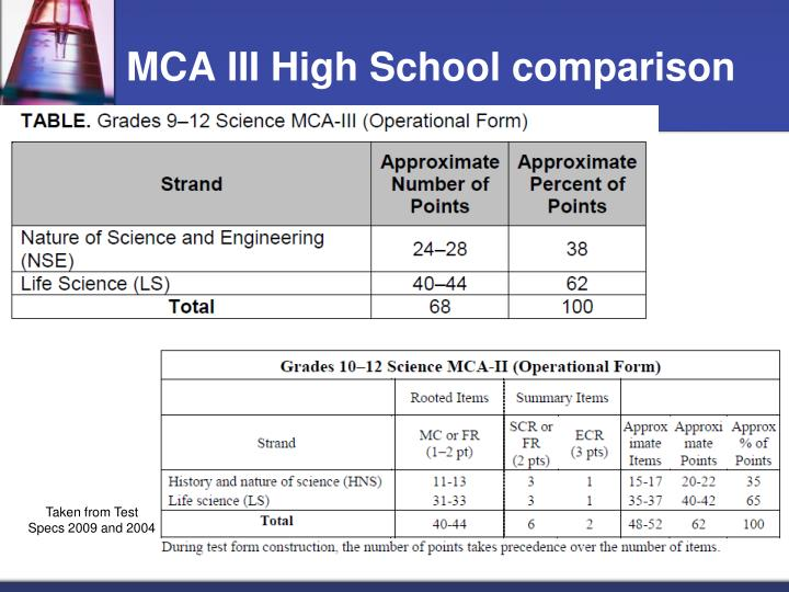 MCA III High School comparison