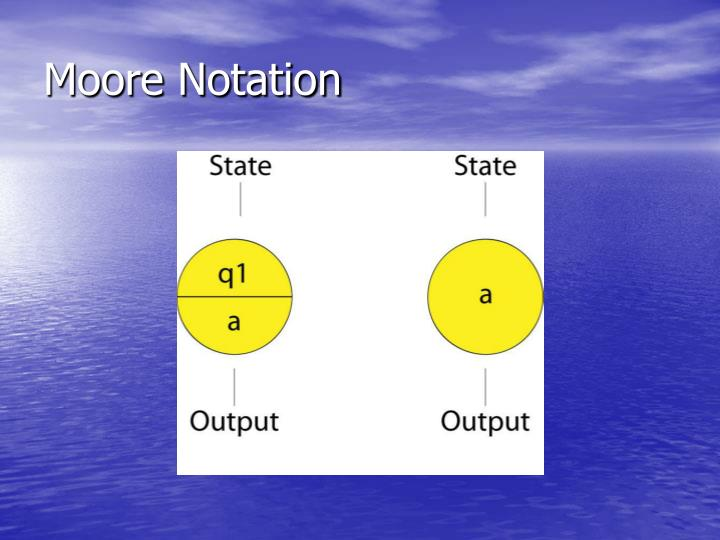 Moore Notation