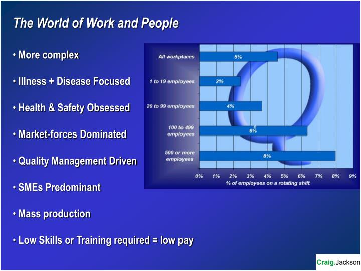 The World of Work and People