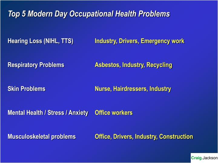 Top 5 Modern Day Occupational Health Problems