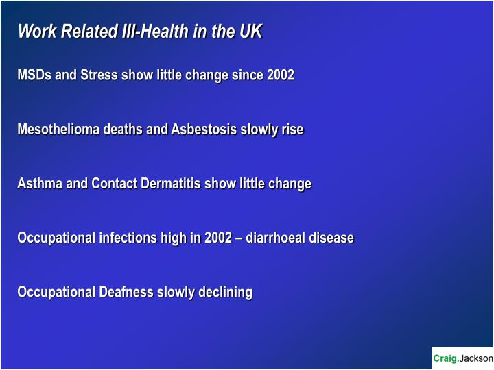 Work Related Ill-Health in the UK