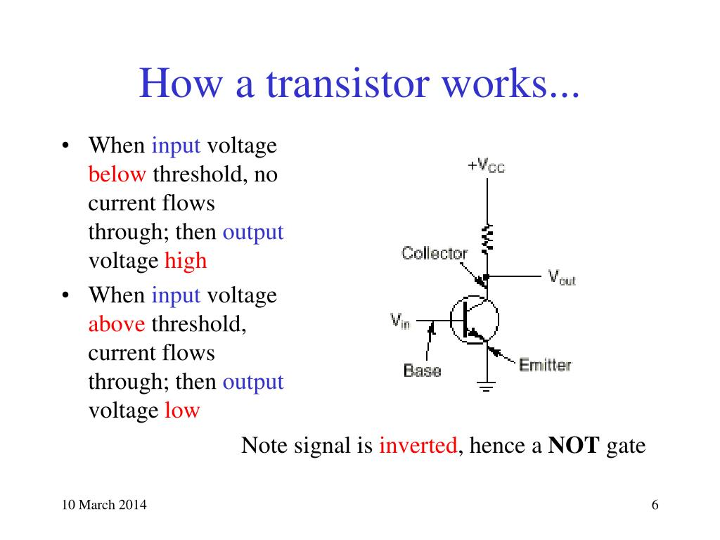 How a transistor works...
