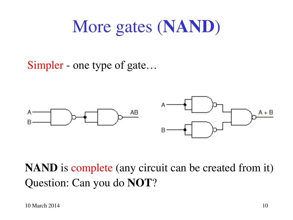 More gates (