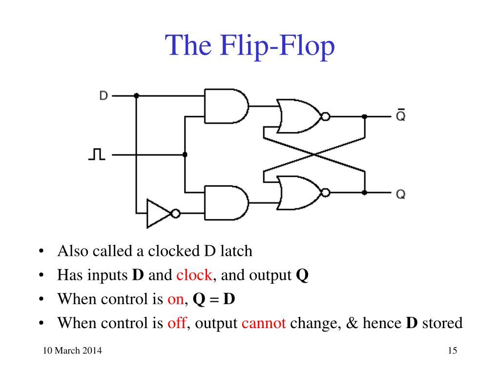 The Flip-Flop