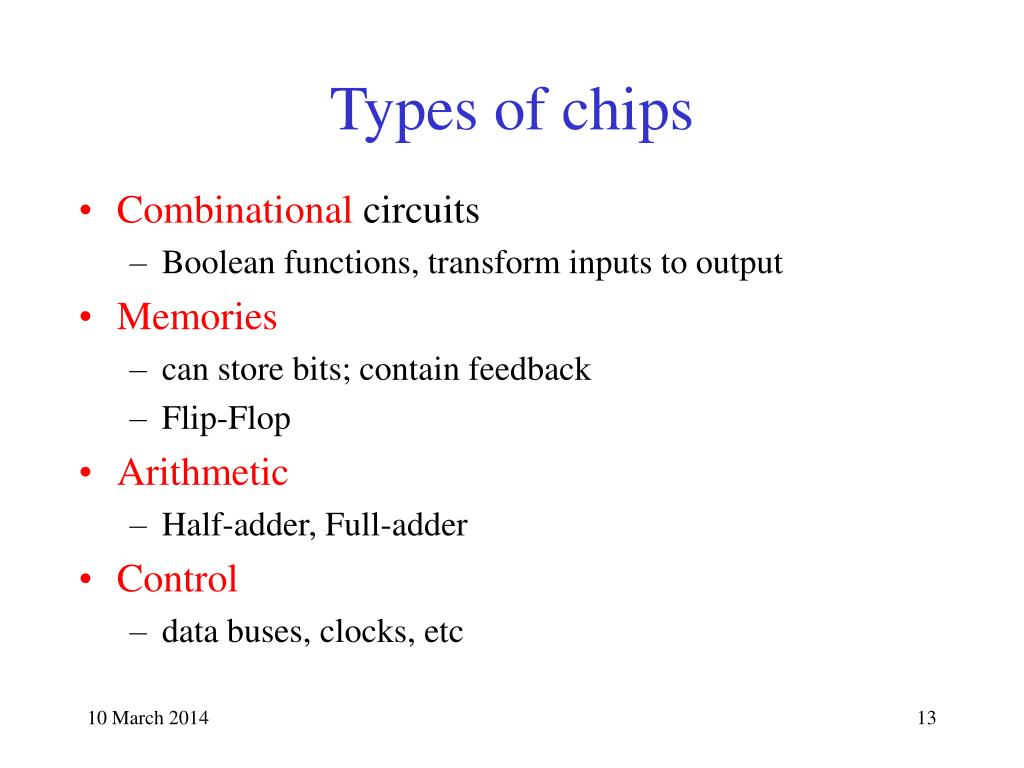 Types of chips