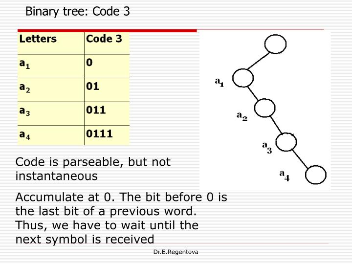 Binary tree: Code 3