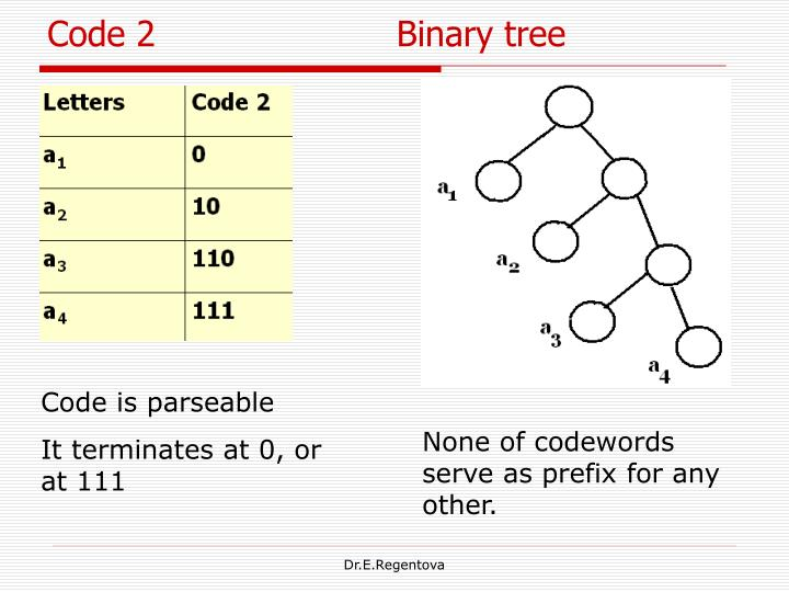 Code 2                      Binary tree
