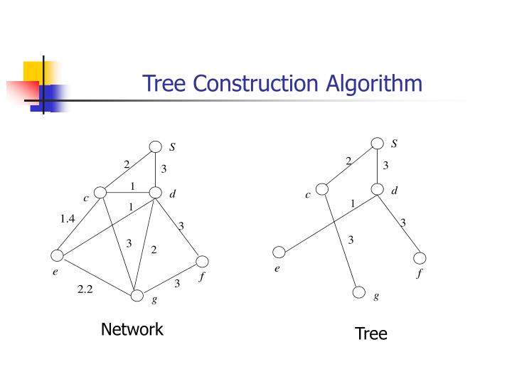 Tree Construction Algorithm
