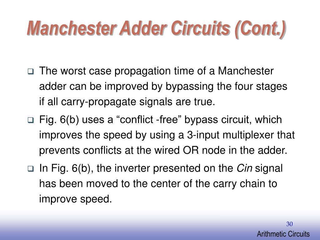 Manchester Adder Circuits (Cont.)