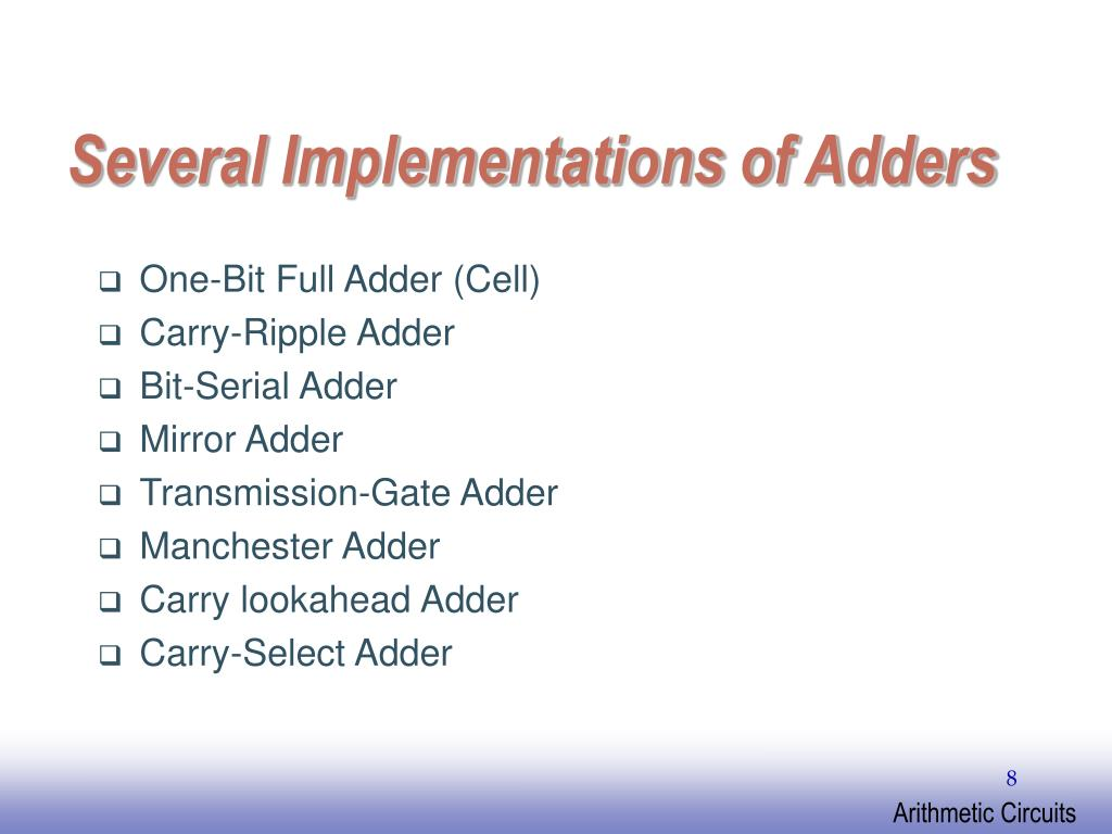 Several Implementations of Adders