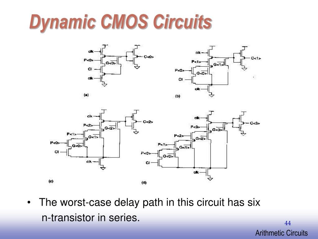 Dynamic CMOS Circuits