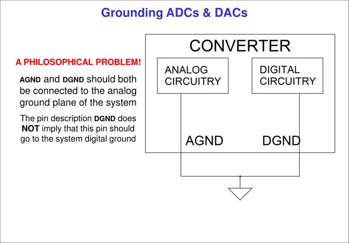 Grounding adcs dacs3
