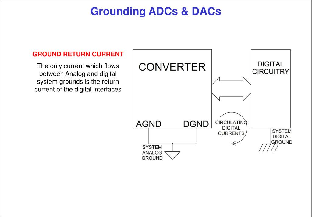 Grounding ADCs & DACs