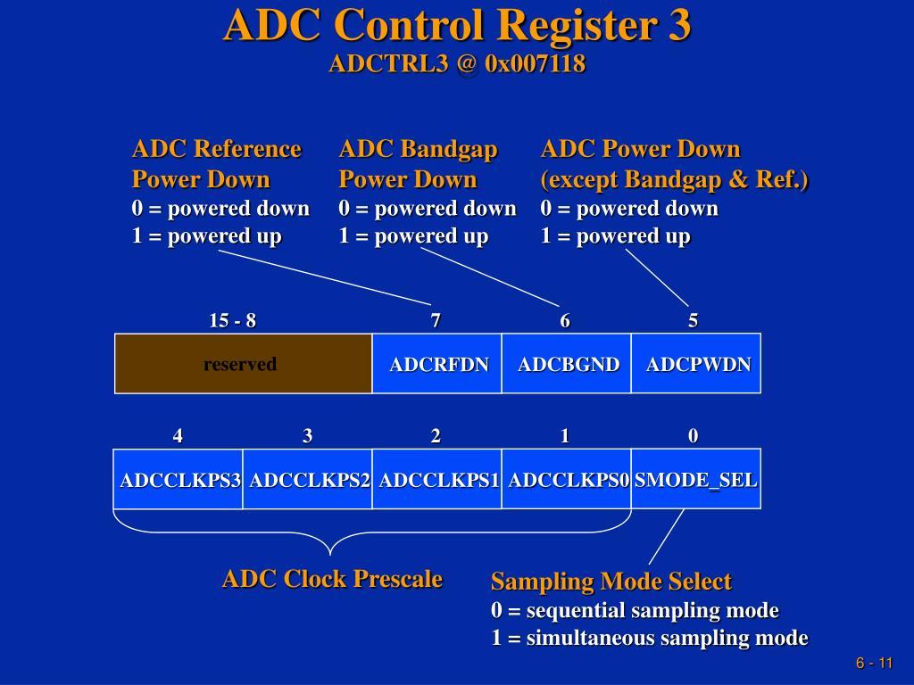 ADC Control Register 3