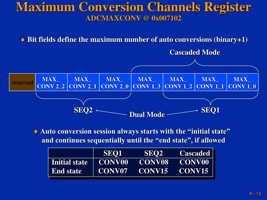 Maximum Conversion Channels Register