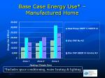 base case energy use manufactured home
