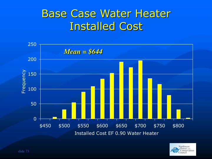 Base Case Water Heater Installed Cost