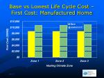 base vs lowest life cycle cost first cost manufactured home