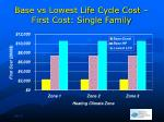 base vs lowest life cycle cost first cost single family
