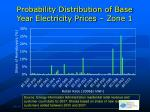 probability distribution of base year electricity prices zone 1