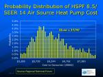 probability distribution of hspf 8 5 seer 14 air source heat pump cost