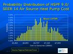 probability distribution of hspf 9 0 seer 14 air source heat pump cost
