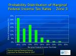 probability distribution of marginal federal income tax rates zone 3
