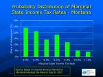 probability distribution of marginal state income tax rates montana
