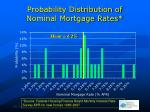 probability distribution of nominal mortgage rates