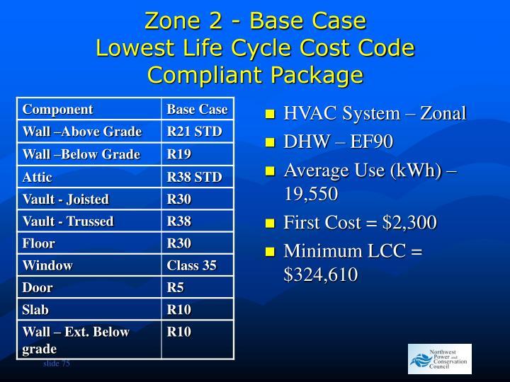 Zone 2 - Base Case