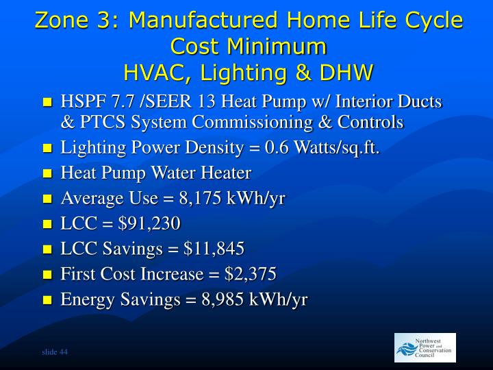 Zone 3: Manufactured Home Life Cycle Cost Minimum