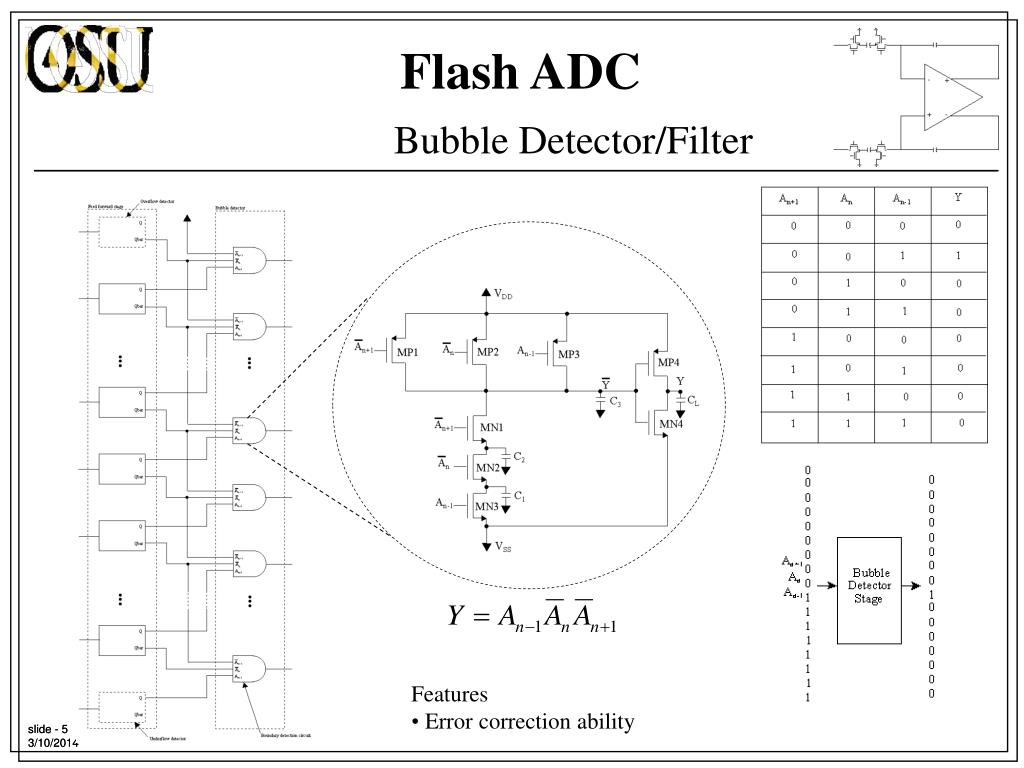 Bubble Detector/Filter