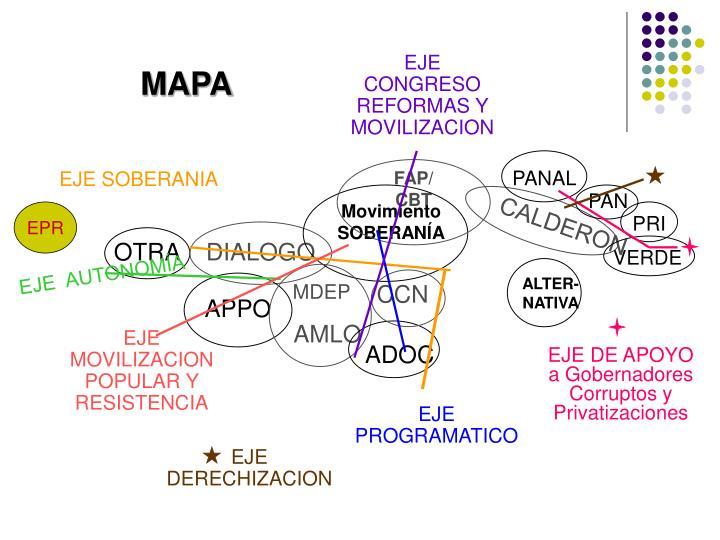 EJE CONGRESO REFORMAS Y MOVILIZACION