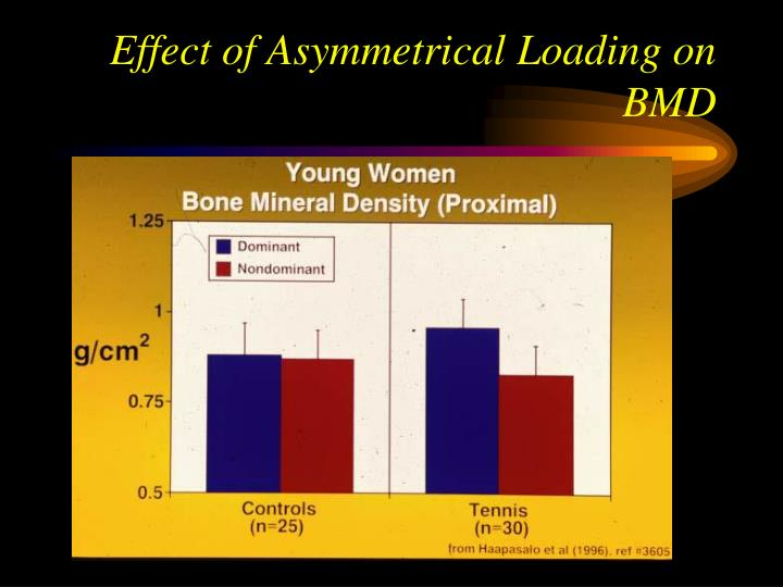 Effect of Asymmetrical Loading on BMD