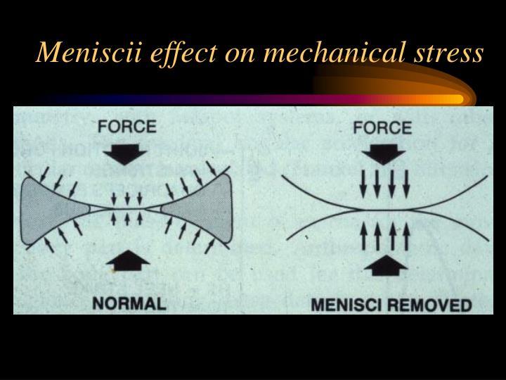 Meniscii effect on mechanical stress