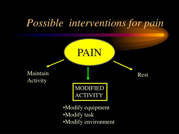Possible  interventions for pain