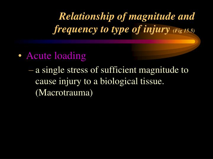 Relationship of magnitude and frequency to type of injury