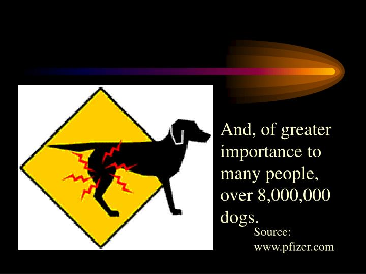 And, of greater importance to many people, over 8,000,000 dogs.