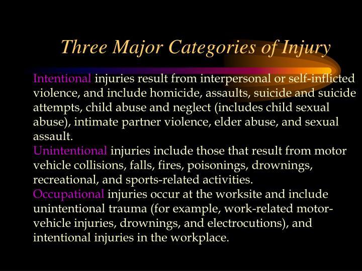 Three Major Categories of Injury