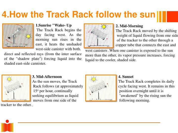 4.How the Track Rack follow the sun