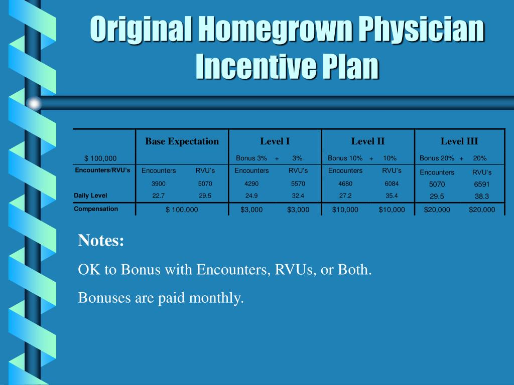 Original Homegrown Physician Incentive Plan