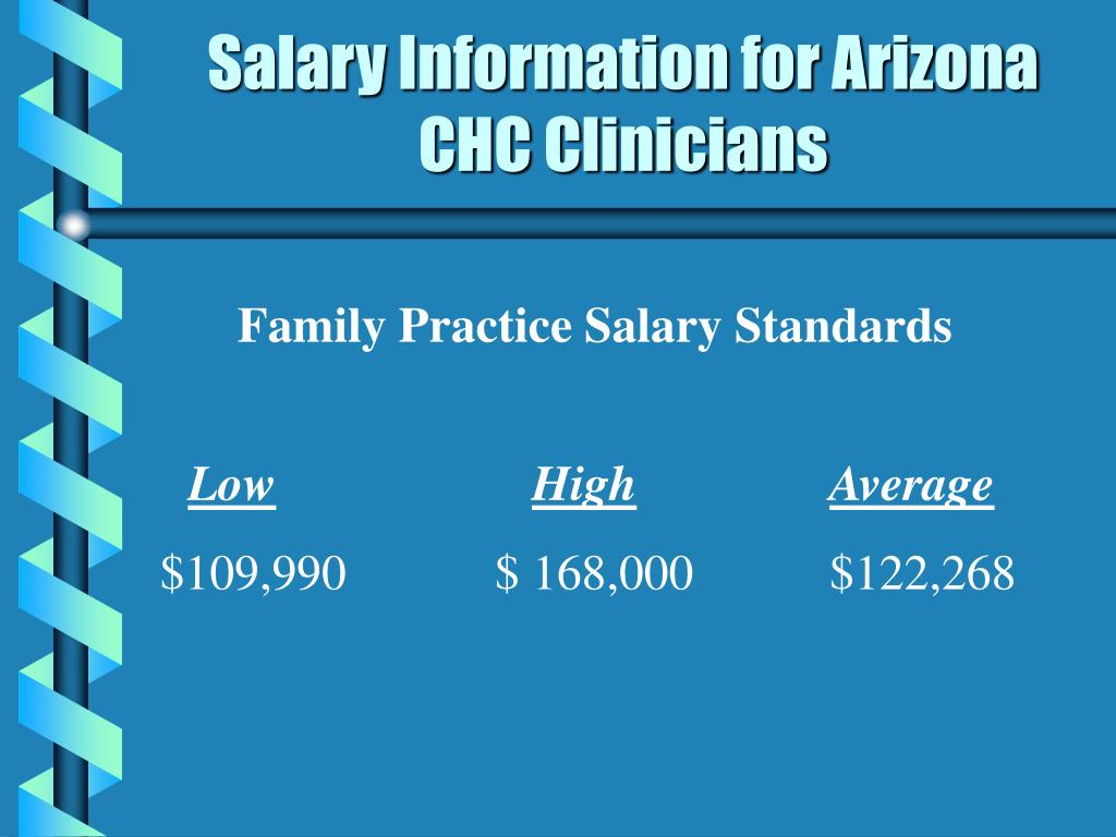 Salary Information for Arizona CHC Clinicians